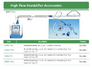 Bộ bình làm ẩm, dây thở và mặt nạ mũi Cannula (HHFNC)